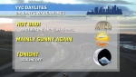 Calgary weather, March 8