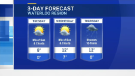 Warming trend continues this week