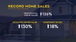 Residential home sales
