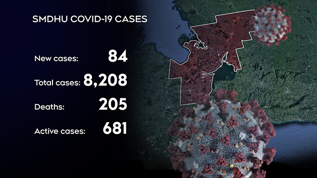Simcoe Muskoka COVID-19 cases for Wed. April 7, 2021