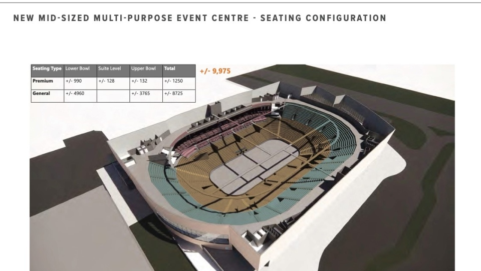 This photo shows a virtual model of a seating plan for a new event centre that could one day replace Regina's Brandt Centre (Supplied: REAL)