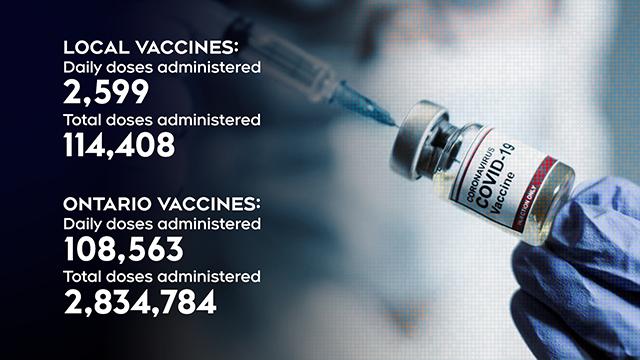 Simcoe Muskoka COVID-19 vaccines