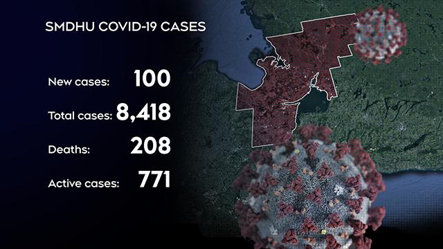 Simcoe Muskoka COVID cases