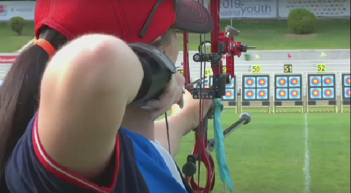 World Youth Archery Championships