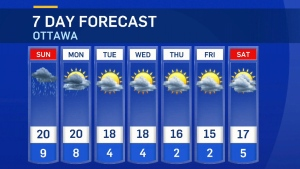 Saturday 6 p.m. weather updates