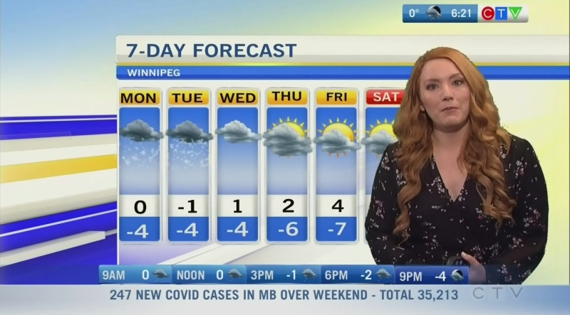 CTV Morning Live Weather Update for April 12