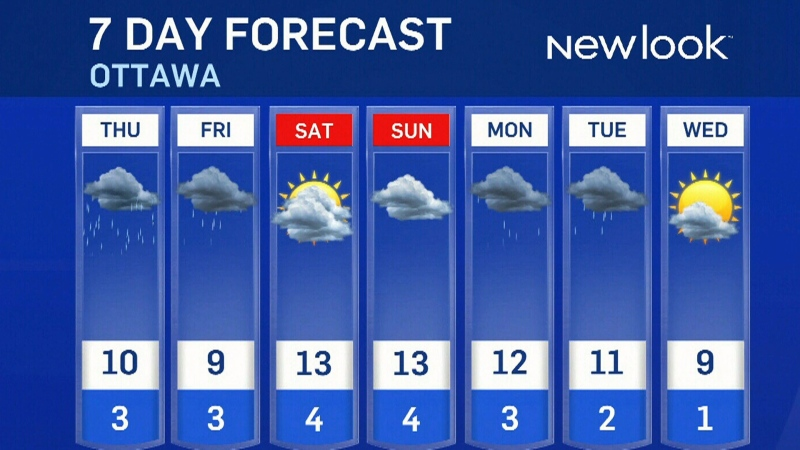 Wednesday p.m. weather update