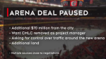 Calgary council presses pause on arena deal