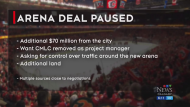 Advocacy group weighs in on Calgary arena dispute