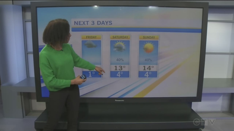 ctvml weather apr 16