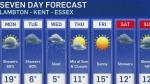 Possible snow this work week in Waterloo Region