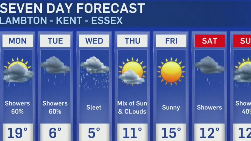 Possible snow this work week in Waterloo Region