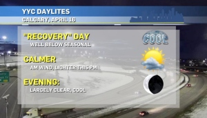 Calgary weather daylites April 19, 2021