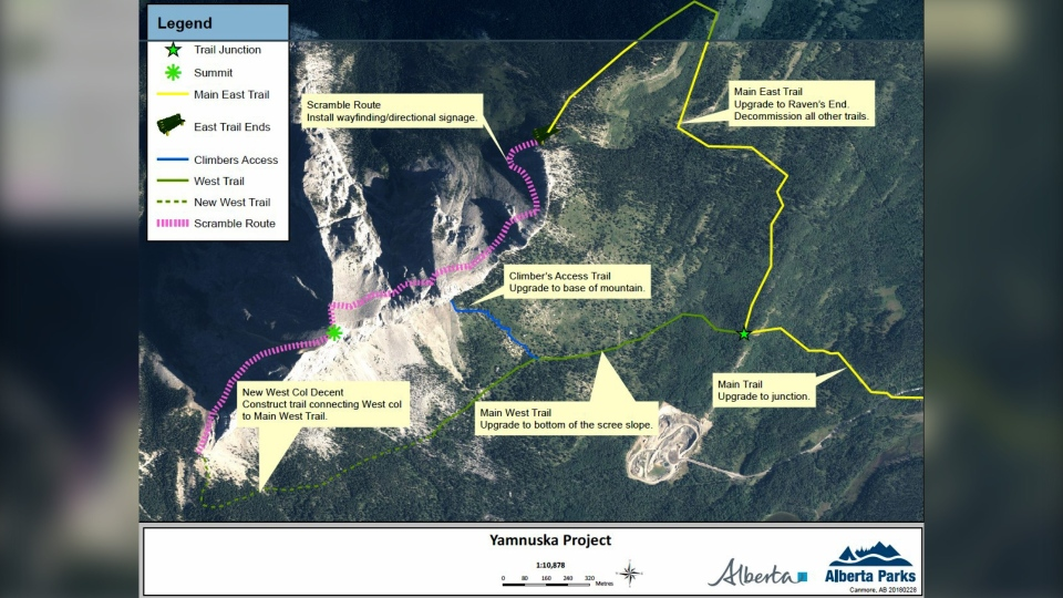 Some of the planned upgrades at Mount Yamnuska. (Alberta Parks)