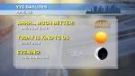 Calgary weather daylites April 20, 2021