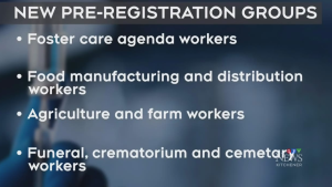 Pre-registration for essential workers