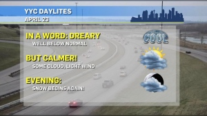 Calgary weather daylites April 23