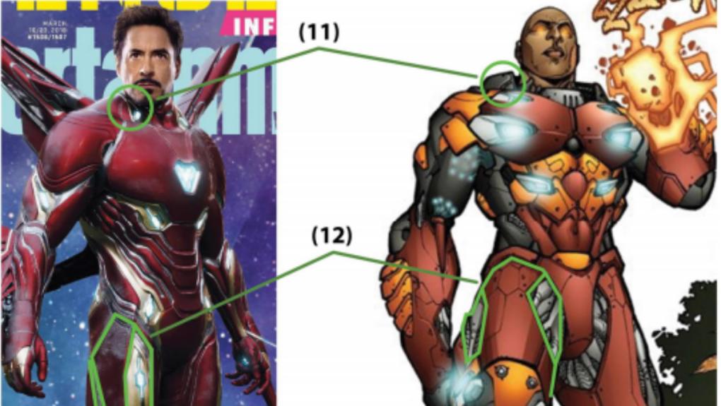 Similarities between Iron Man and Horizon creation