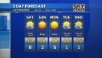 CTV Lethbridge Weather at 5 for Friday, April 30,