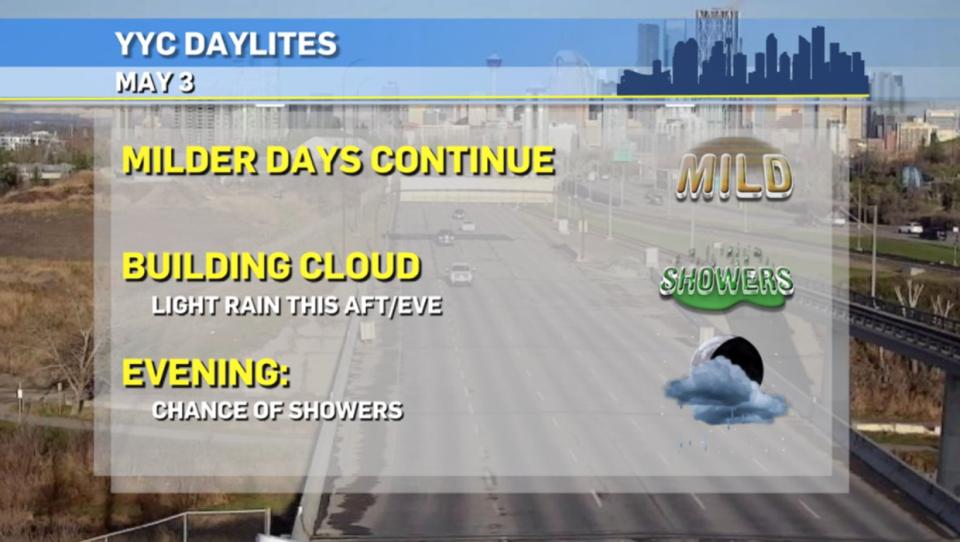 Calgary weather, May 3