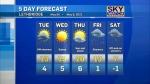 Lethbridge weather May, 3, 2021