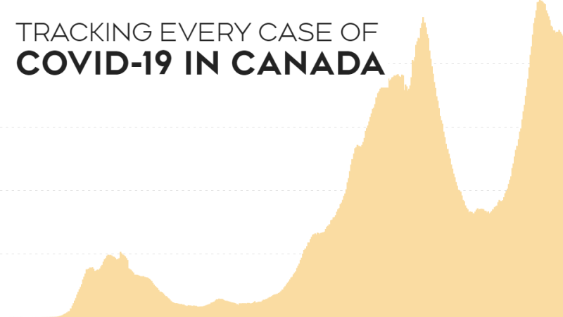 COVID-19 cases in Canada as of May 7, 2021.