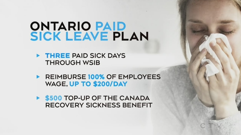 How will paid sick days work?