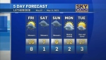 CTV Lethbridge Weather at 5 for Thursday, May 6, 2
