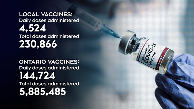 Simcoe Muskoka COVID-19 vaccine