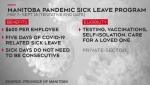 Manitoba sick days