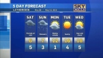 CTV Lethbridge Weather at 5 for Friday, May 7, 202