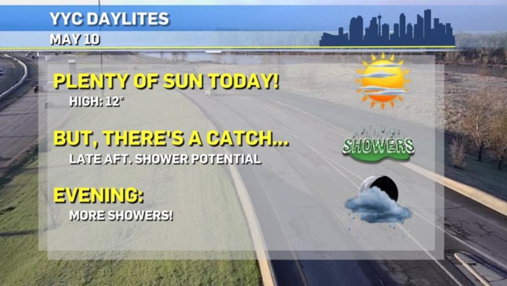 Calgary weather, May 10