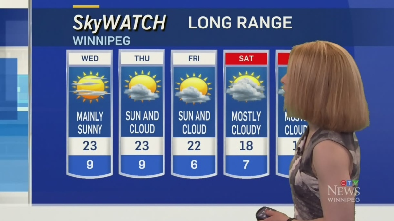 Skywatch weather at noon – May 10