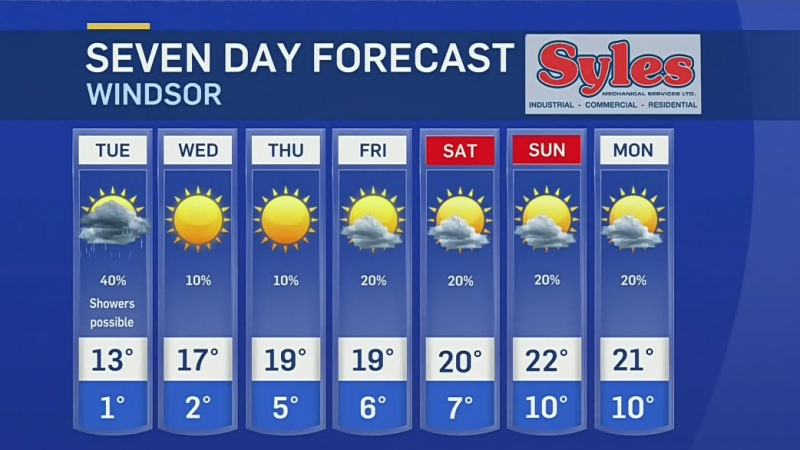 CTV Windsor: Weather at Six, May 10