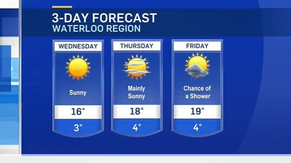 From CTV Kitchener's Shannon Bradbury: Expect sunshine and warmer temperatures toward the end of the work week.