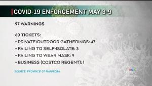 MB enforcement