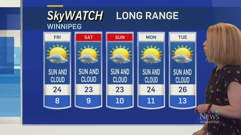 Skywatch weather at noon – May 12