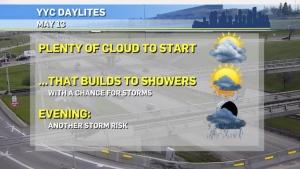 Calgary weather, May 13