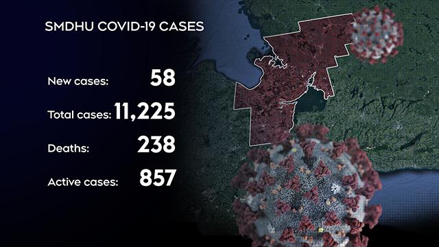 Simcoe Muskoka COVID-19 case