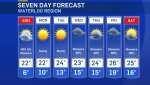 weather may 15