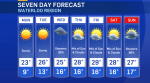 weather may 16