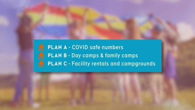 Alberta Camping Association reopening plan