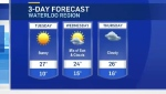 Weather for May 17