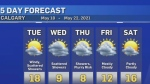 Windy on Tuesday