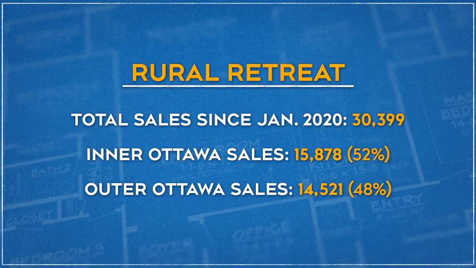 Rural Retreat Graphic
