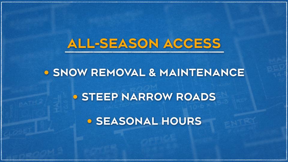 All-season access graphic