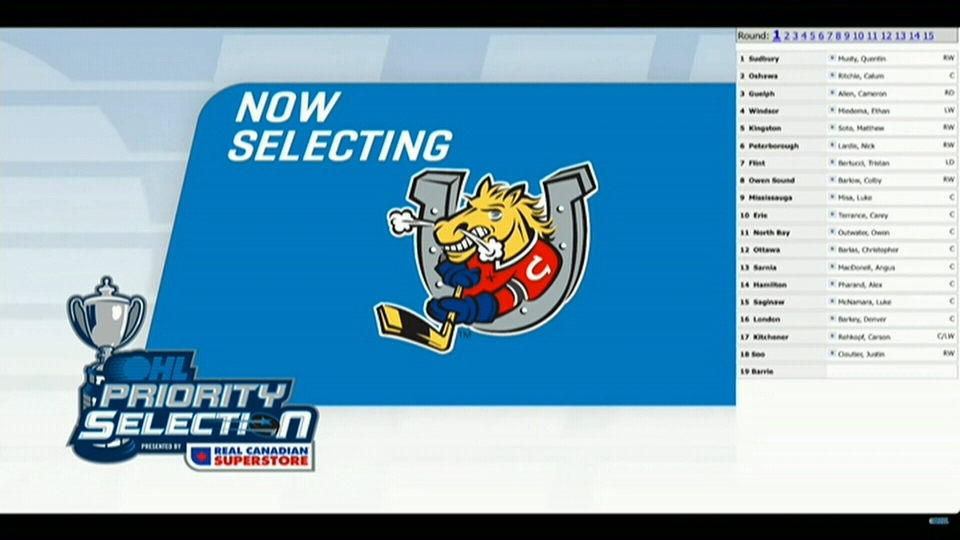Barrie Colts round out upcoming team