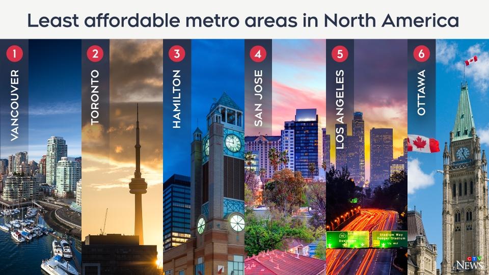 Least affordable metropolitan areas
