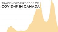 COVID-19 in Canada tracker June 13
