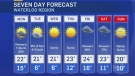Temperatures in the low 20s this work week